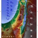 История Израиля и особенности его промышленности в современном времени